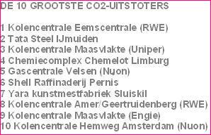 Top 10 CO2 uitstoters rode rand